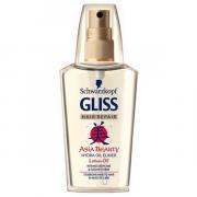 Testez gratuitement Schwarzkopf Gliss huile pour cheveux lisses